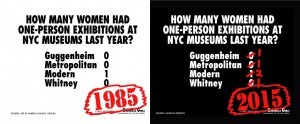 Guerrilla Girls, anniversary recount sticker showing numbers from 1985 and 2015
